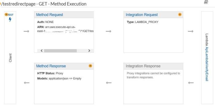 4-Method-Execution.JPG
