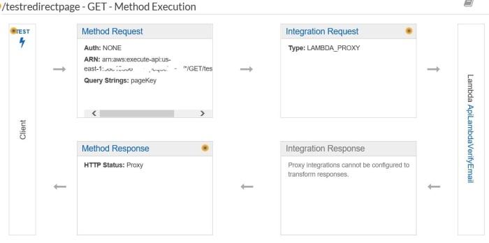 8-Method-Execution-AfterConfigurations.JPG